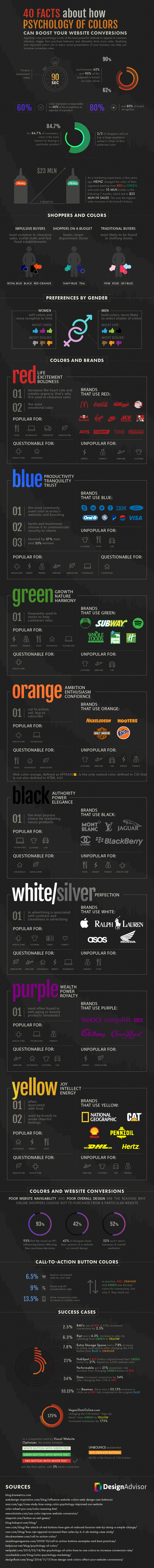 Color Psychology Infographic TrueList